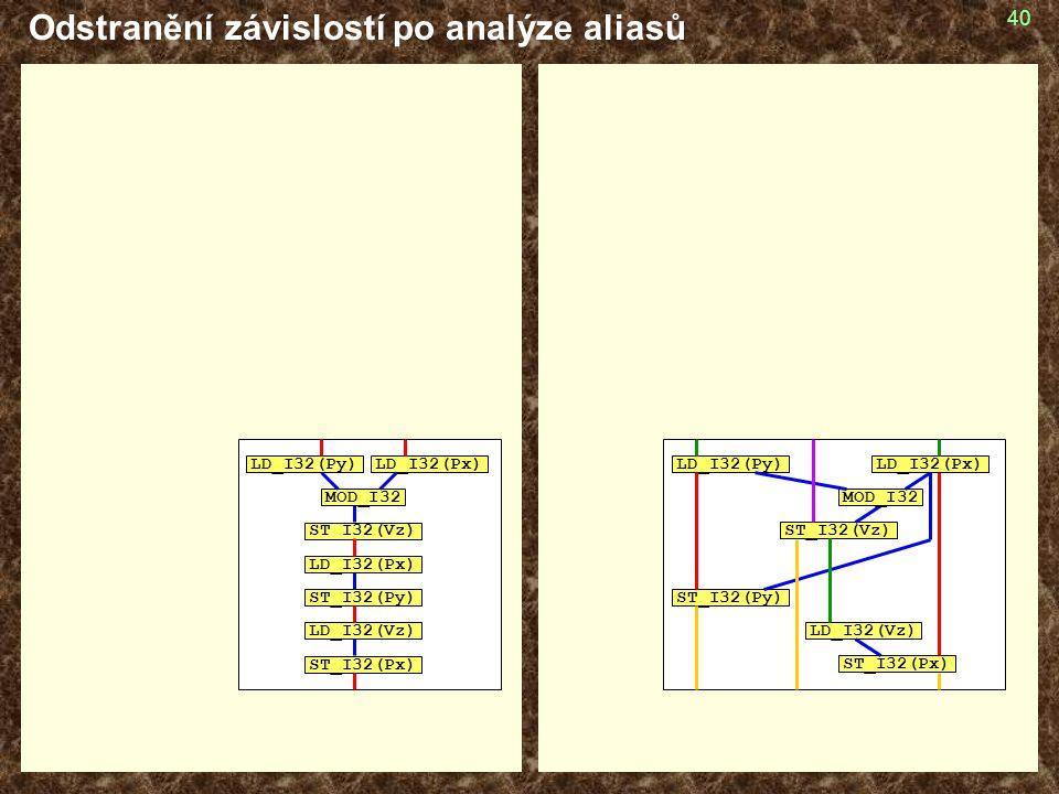 40 Odstranění závislostí po analýze aliasů LD_I32(Py) ST_I32(Vz) ST_I32(Py) LD_I32(Vz) ST_I32(Px) MOD_I32 LD_I32(Py) ST_I32(Vz) LD_I32(Px) ST_I32(Py)
