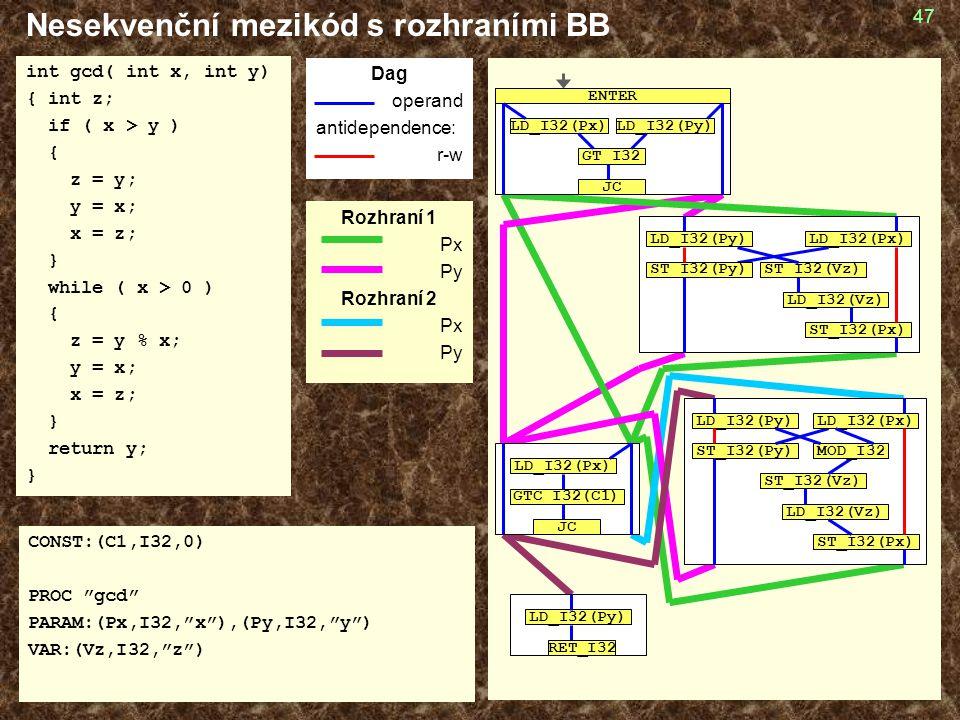 47 Nesekvenční mezikód s rozhraními BB int gcd( int x, int y) { int z; if ( x > y ) { z = y; y = x; x = z; } while ( x > 0 ) { z = y % x; y = x; x = z
