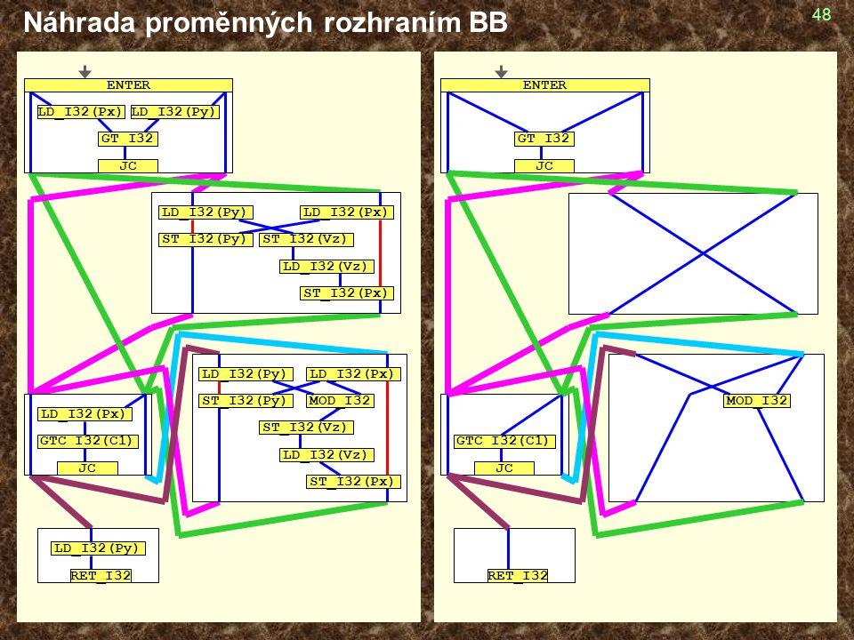 48 Náhrada proměnných rozhraním BB GT_I32 JC ENTER GTC_I32(C1) JC RET_I32 MOD_I32 GT_I32 LD_I32(Px)LD_I32(Py) JC ENTER LD_I32(Py) ST_I32(Vz) LD_I32(Px