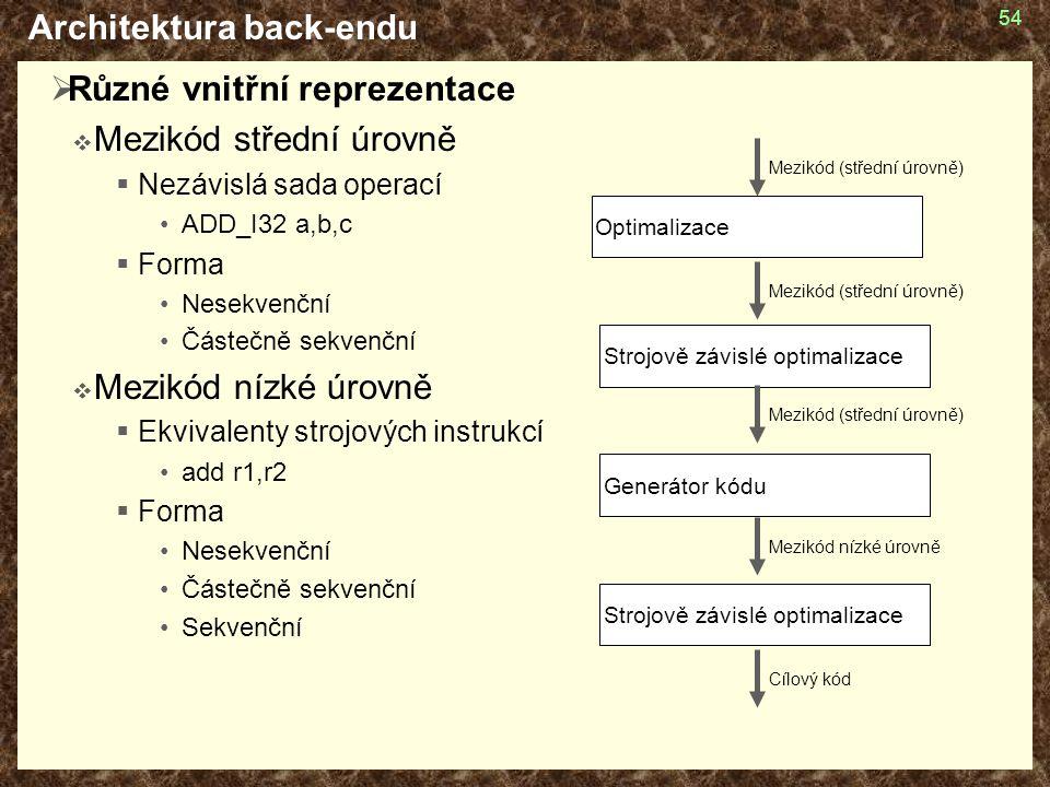 54 Architektura back-endu  Různé vnitřní reprezentace  Mezikód střední úrovně  Nezávislá sada operací ADD_I32 a,b,c  Forma Nesekvenční Částečně se