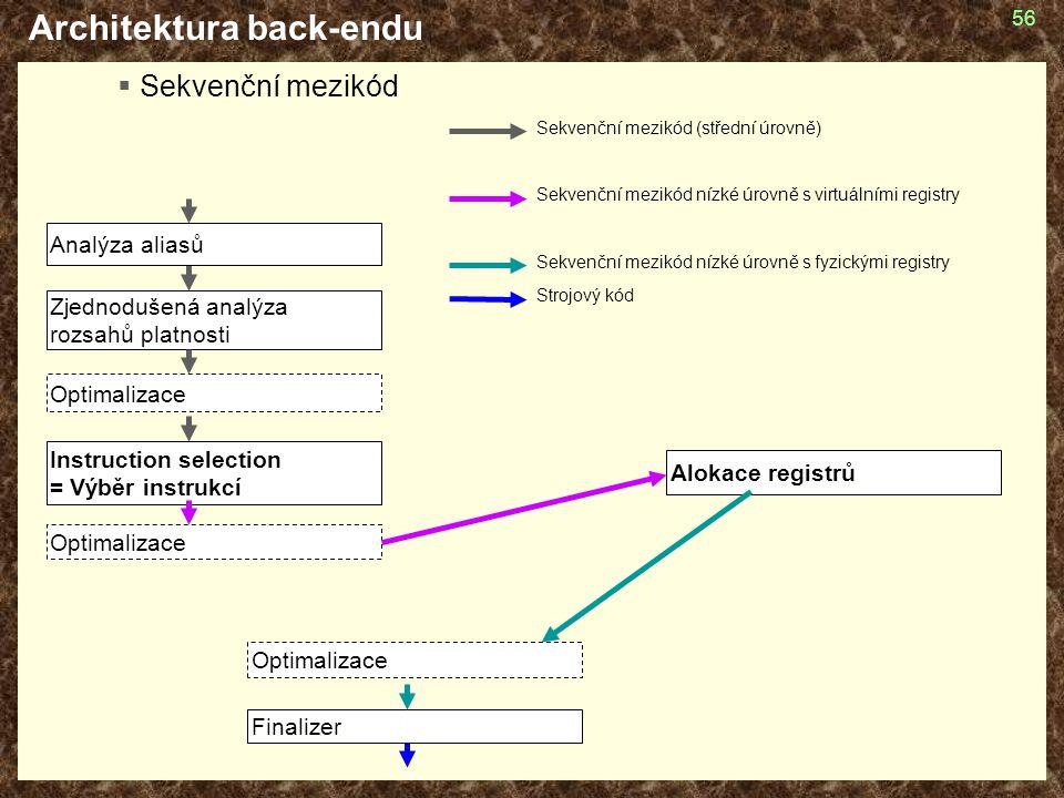 56 Architektura back-endu  Sekvenční mezikód Alokace registrů Optimalizace Instruction selection = Výběr instrukcí Finalizer Zjednodušená analýza roz