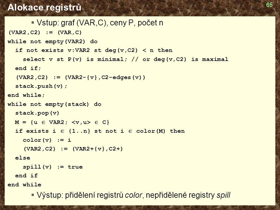 65 Alokace registrů  Vstup: graf (VAR,C), ceny P, počet n (VAR2,C2) := (VAR,C) while not empty(VAR2) do if not exists v:VAR2 st deg(v,C2) < n then se