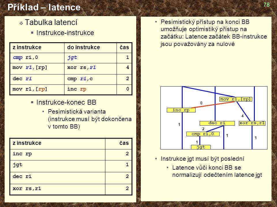 78 Příklad – latence  Tabulka latencí  Instrukce-instrukce  Instrukce-konec BB Pesimistická varianta (instrukce musí být dokončena v tomto BB) Pesi