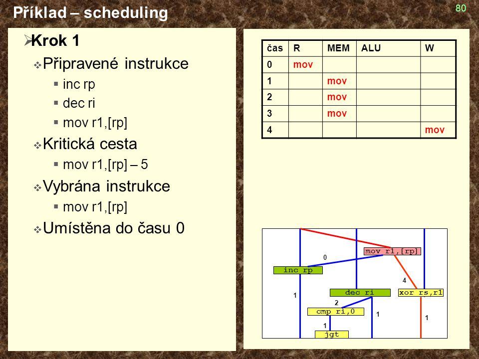 80  Krok 1  Připravené instrukce  inc rp  dec ri  mov r1,[rp]  Kritická cesta  mov r1,[rp] – 5  Vybrána instrukce  mov r1,[rp]  Umístěna do
