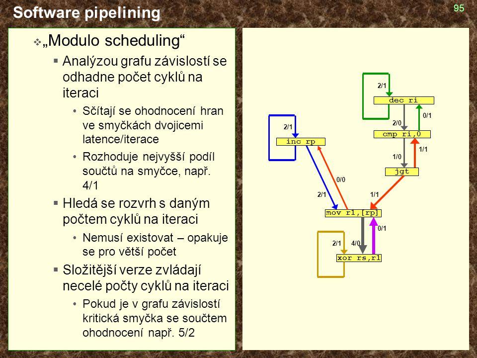 """95 Software pipelining  """"Modulo scheduling""""  Analýzou grafu závislostí se odhadne počet cyklů na iteraci Sčítají se ohodnocení hran ve smyčkách dvoj"""