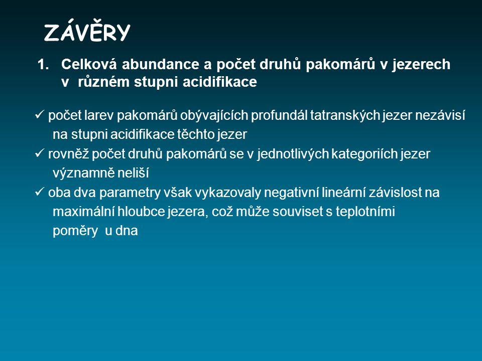 1.Celková abundance a počet druhů pakomárů v jezerech v různém stupni acidifikace počet larev pakomárů obývajících profundál tatranských jezer nezávis
