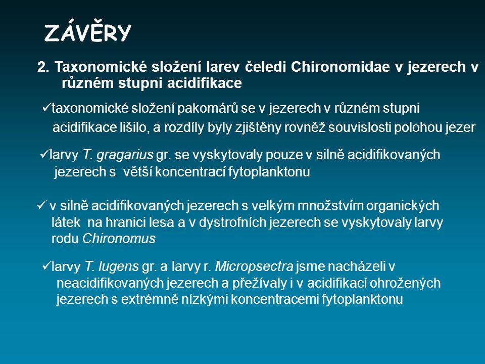 2. Taxonomické složení larev čeledi Chironomidae v jezerech v různém stupni acidifikace larvy T. gragarius gr. se vyskytovaly pouze v silně acidifikov