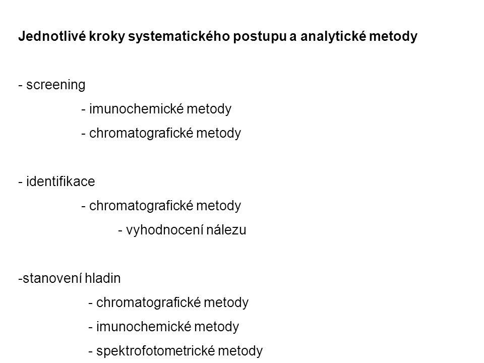 Jednotlivé kroky systematického postupu a analytické metody - screening - imunochemické metody - chromatografické metody - identifikace - chromatograf