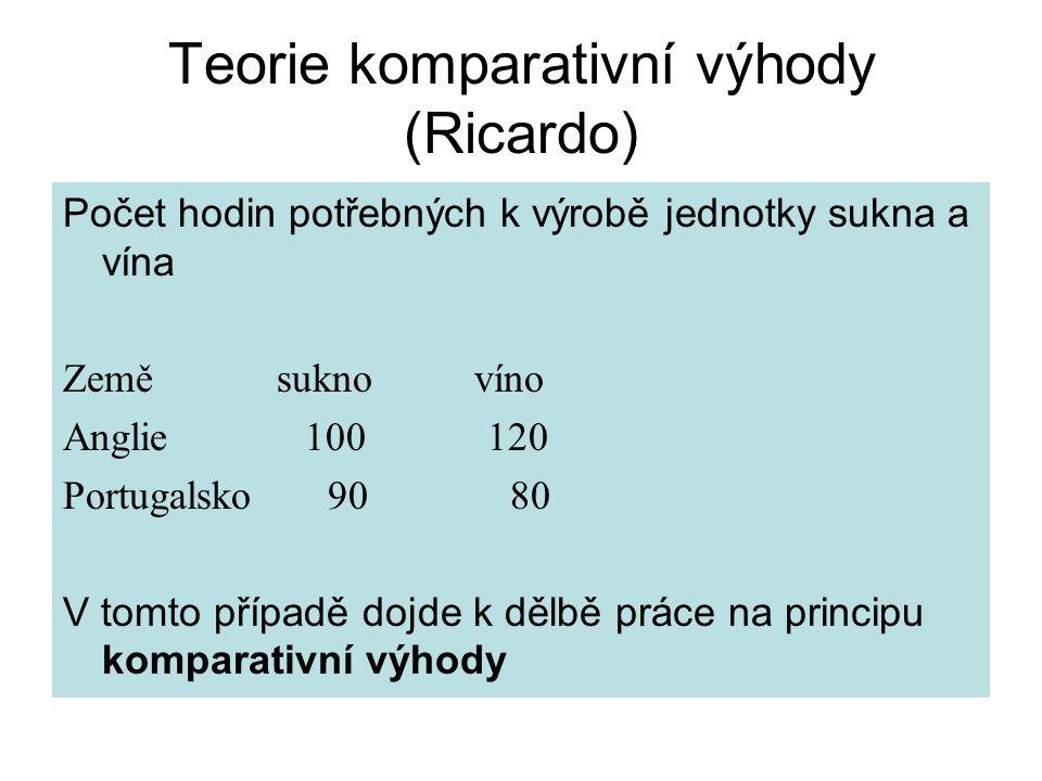Teorie komparativní výhody (Ricardo) Počet hodin potřebných k výrobě jednotky sukna a vína Země sukno víno Anglie 100 120 Portugalsko 90 80 V tomto případě dojde k dělbě práce na principu komparativní výhody