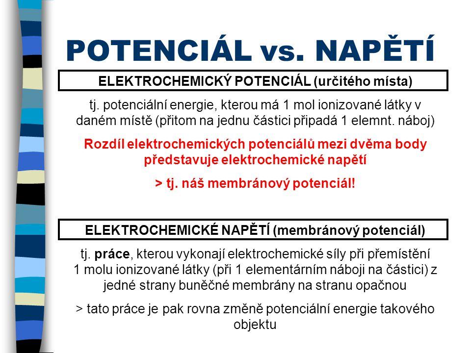 POTENCIÁL vs. NAPĚTÍ ELEKTROCHEMICKÝ POTENCIÁL (určitého místa) tj. potenciální energie, kterou má 1 mol ionizované látky v daném místě (přitom na jed