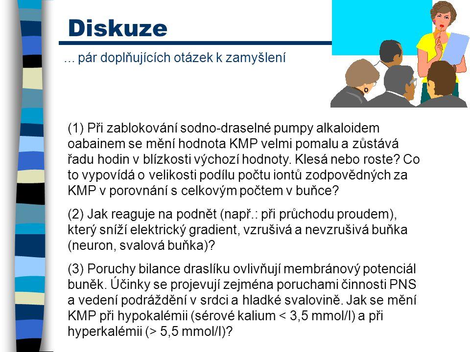 Diskuze... pár doplňujících otázek k zamyšlení (1) Při zablokování sodno-draselné pumpy alkaloidem oabainem se mění hodnota KMP velmi pomalu a zůstává