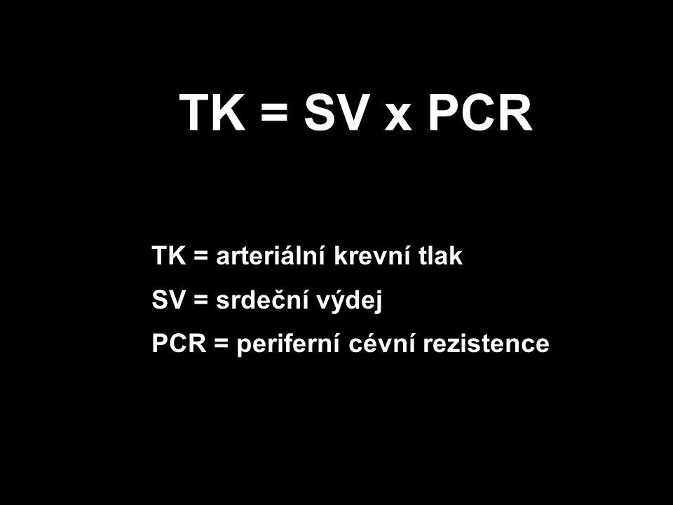 Renálně perfuzní tlak (mmHg) Příjem nebo vylučování sodíku (x normálu) Equilibrium A B