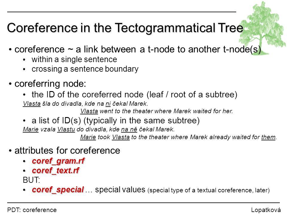 PDT: coreference Lopatková Grammatical Coreference complementations with a dual dependency expressed by a verbal form finite verb form in a dependent clause passive participle Mužstvo zůstává neporaženo.PAT {#Cor.PAT} i po tomto napínavém zápase.