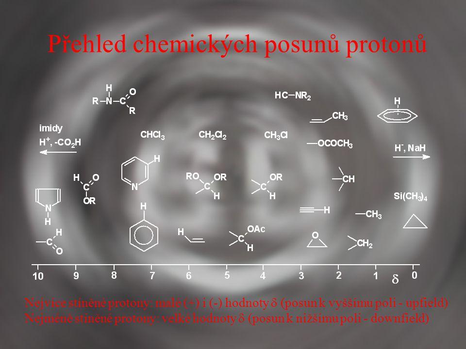 Přehled chemických posunů protonů Nejvíce stíněné protony: malé (+) i (-) hodnoty  (posun k vyššímu poli - upfield) Nejméně stíněné protony: velké hodnoty  (posun k nižšímu poli - downfield)