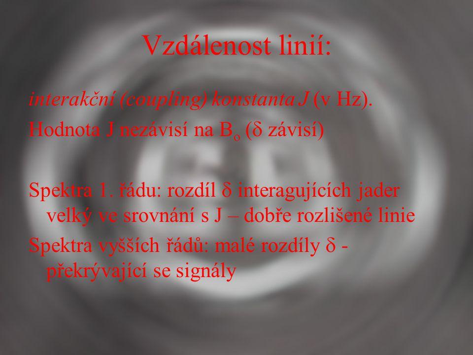 Vzdálenost linií: interakční (coupling) konstanta J (v Hz).