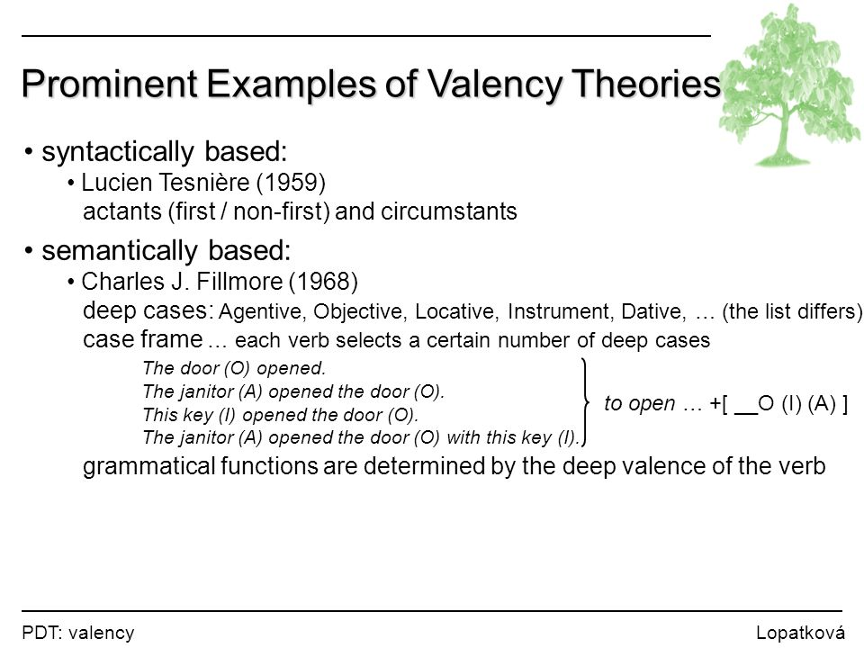 PDT: valency Lopatková Prominent Examples of Valency Theories syntactically based: Lucien Tesnière (1959) actants (first / non-first) and circumstants