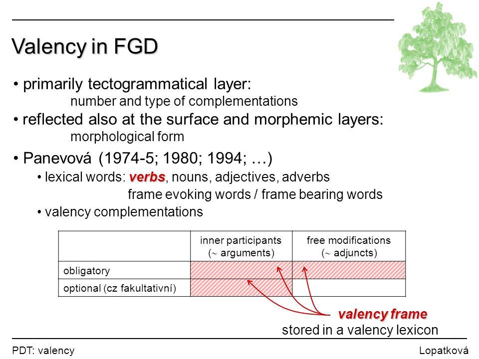 inner participants (  arguments) free modifications (  adjuncts) obligatory optional (cz fakultativní) valency frame valency frame stored in a valen