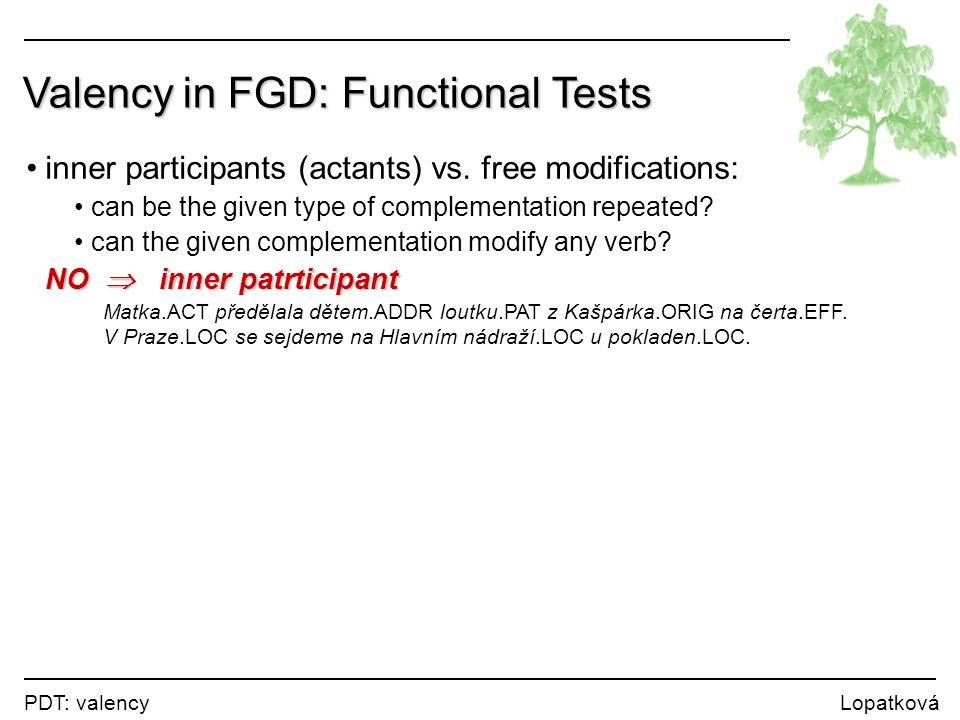 PDT: valency Lopatková Valency in FGD: Functional Tests inner participants (actants) vs.
