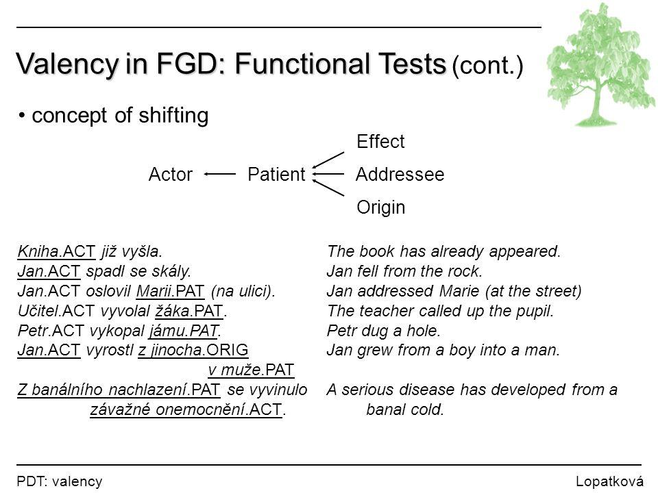 PDT: valency Lopatková Valency in FGD: Functional Tests Valency in FGD: Functional Tests (cont.) concept of shifting Effect ActorPatient Addressee Ori