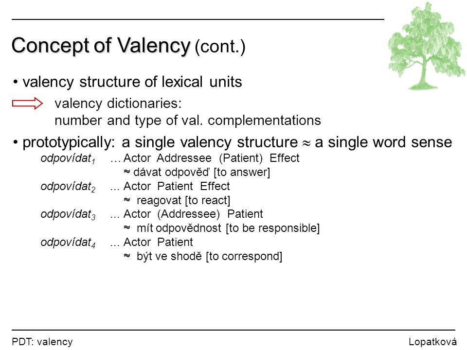 PDT: valency Lopatková Valency in FGD: Functional Tests Valency in FGD: Functional Tests (cont.) concept of shifting Effect ActorPatient Addressee Origin Kniha.ACT již vyšla.