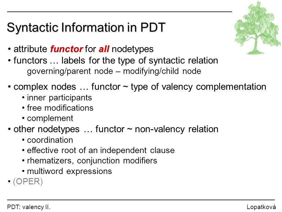 PDT: valency II.Lopatková Valency in PDT: PDT-VALLEX all sem.