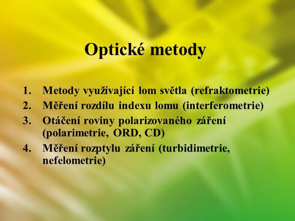 Optické metody 1.Metody využívající lom světla (refraktometrie) 2.Měření rozdílu indexu lomu (interferometrie) 3.Otáčení roviny polarizovaného záření
