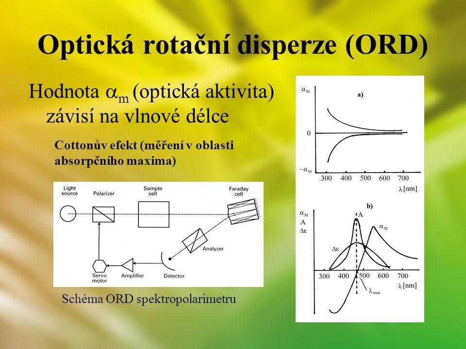 Optická rotační disperze (ORD) Hodnota  m (optická aktivita) závisí na vlnové délce Cottonův efekt (měření v oblasti absorpčního maxima) Schéma ORD s