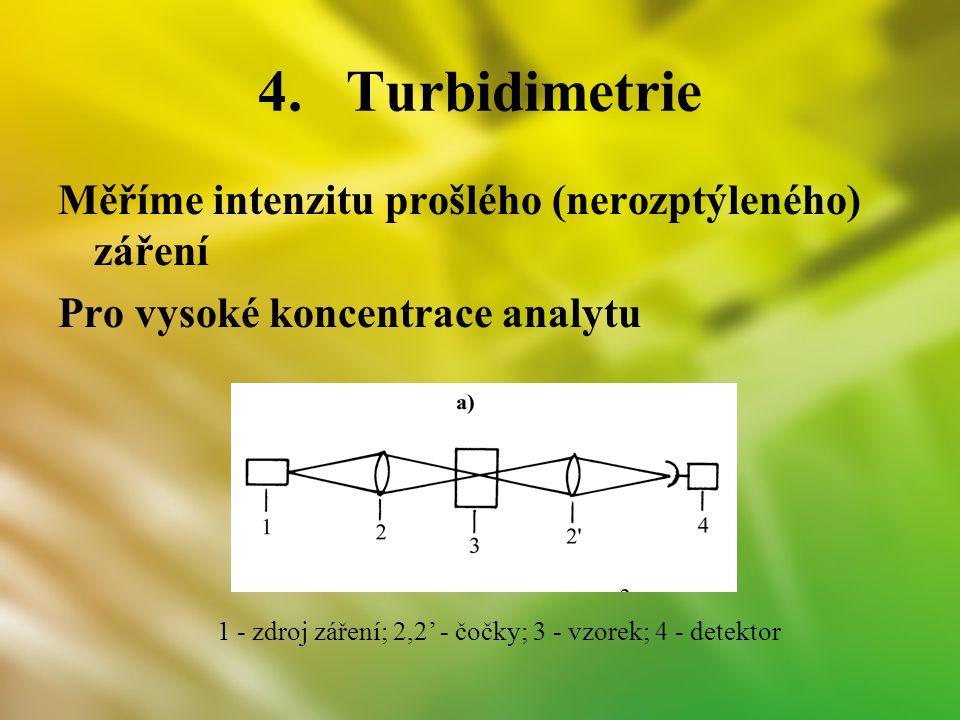 4.Turbidimetrie Měříme intenzitu prošlého (nerozptýleného) záření Pro vysoké koncentrace analytu 1 - zdroj záření; 2,2' - čočky; 3 - vzorek; 4 - detek