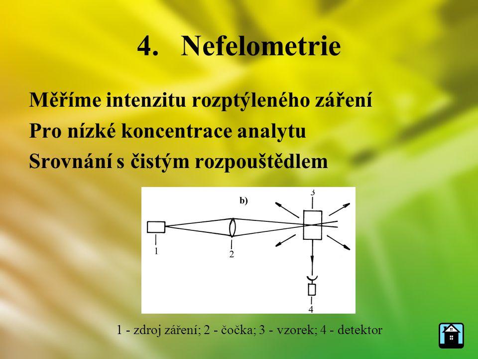 4.Nefelometrie Měříme intenzitu rozptýleného záření Pro nízké koncentrace analytu Srovnání s čistým rozpouštědlem 1 - zdroj záření; 2 - čočka; 3 - vzo