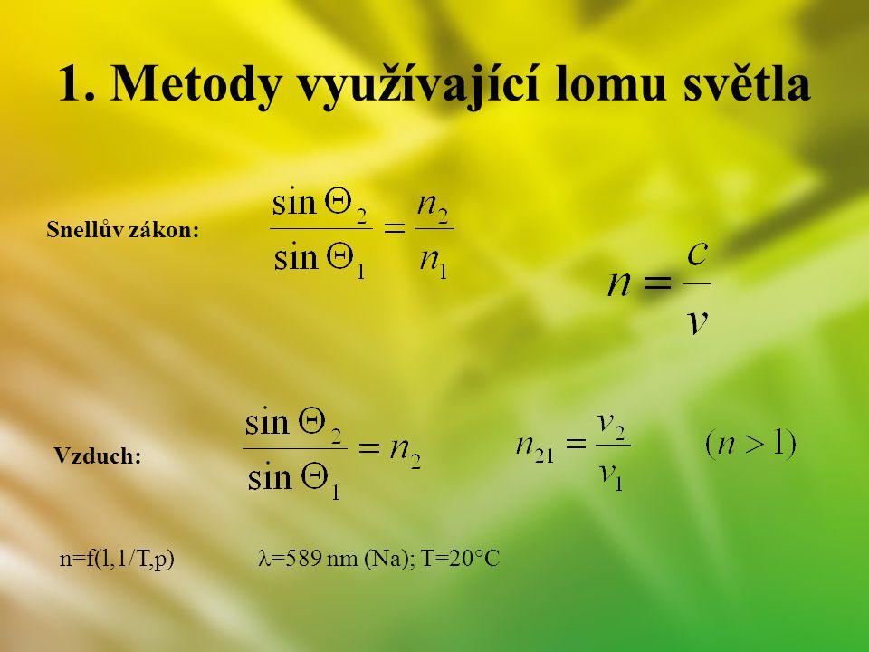 1. Metody využívající lomu světla Snellův zákon: Vzduch: n=f(l,1/T,p) =589 nm (Na); T=20°C
