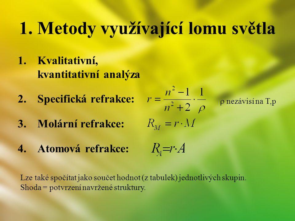 1. Metody využívající lomu světla 1.Kvalitativní, kvantitativní analýza 2.Specifická refrakce: 3.Molární refrakce: 4.Atomová refrakce:  nezávisí na T