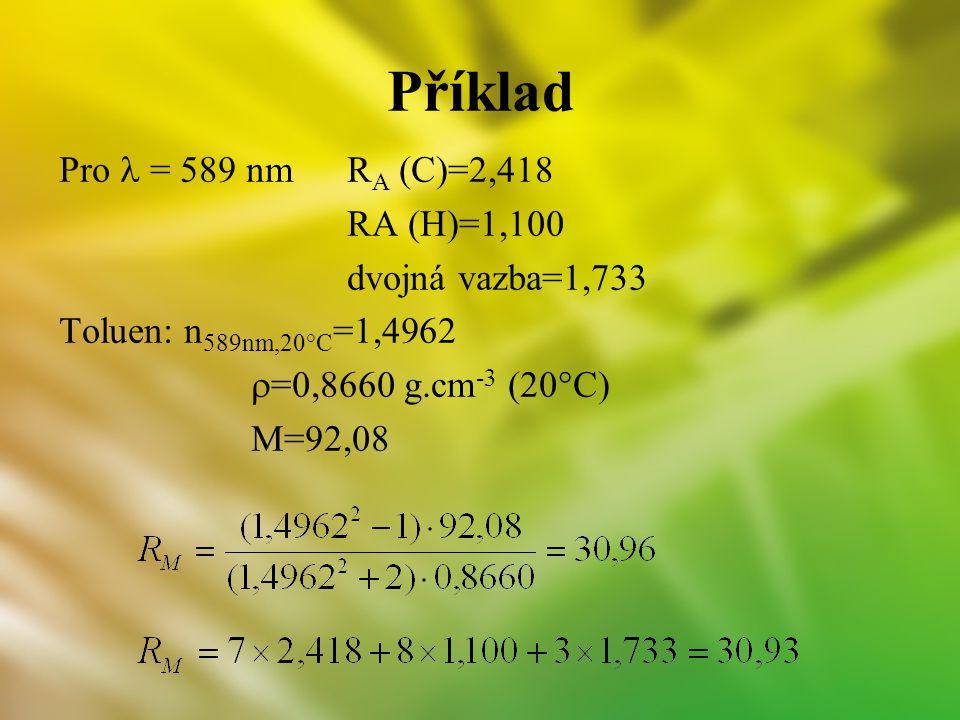 Příklad Pro = 589 nmR A (C)=2,418 RA (H)=1,100 dvojná vazba=1,733 Toluen: n 589nm,20°C =1,4962  =0,8660 g.cm -3 (20°C) M=92,08