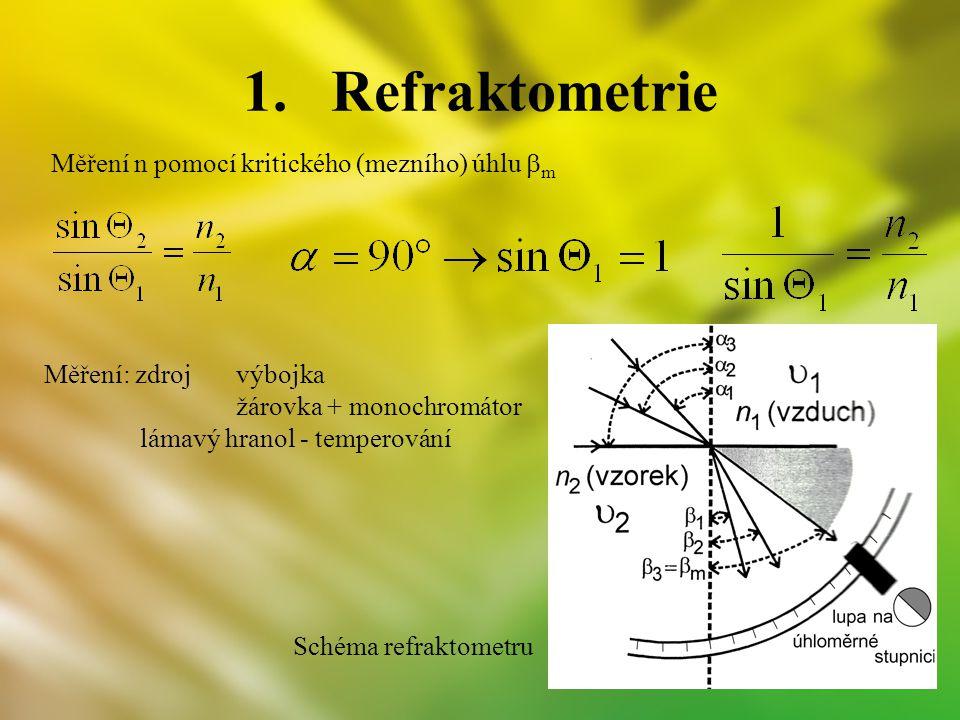1.Refraktometrie Měření n pomocí kritického (mezního) úhlu  m Měření: zdroj výbojka žárovka + monochromátor lámavý hranol - temperování Schéma refrak