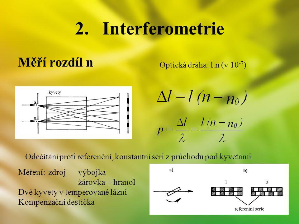 2.Interferometrie Měří rozdíl n Optická dráha: l.n (v 10 -7 ) Odečítání proti referenční, konstantní séri z průchodu pod kyvetami Měření:zdrojvýbojka