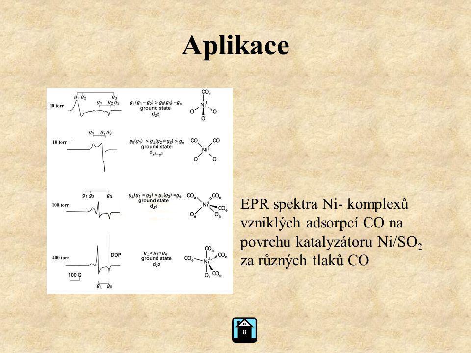Aplikace EPR spektra Ni- komplexů vzniklých adsorpcí CO na povrchu katalyzátoru Ni/SO 2 za různých tlaků CO