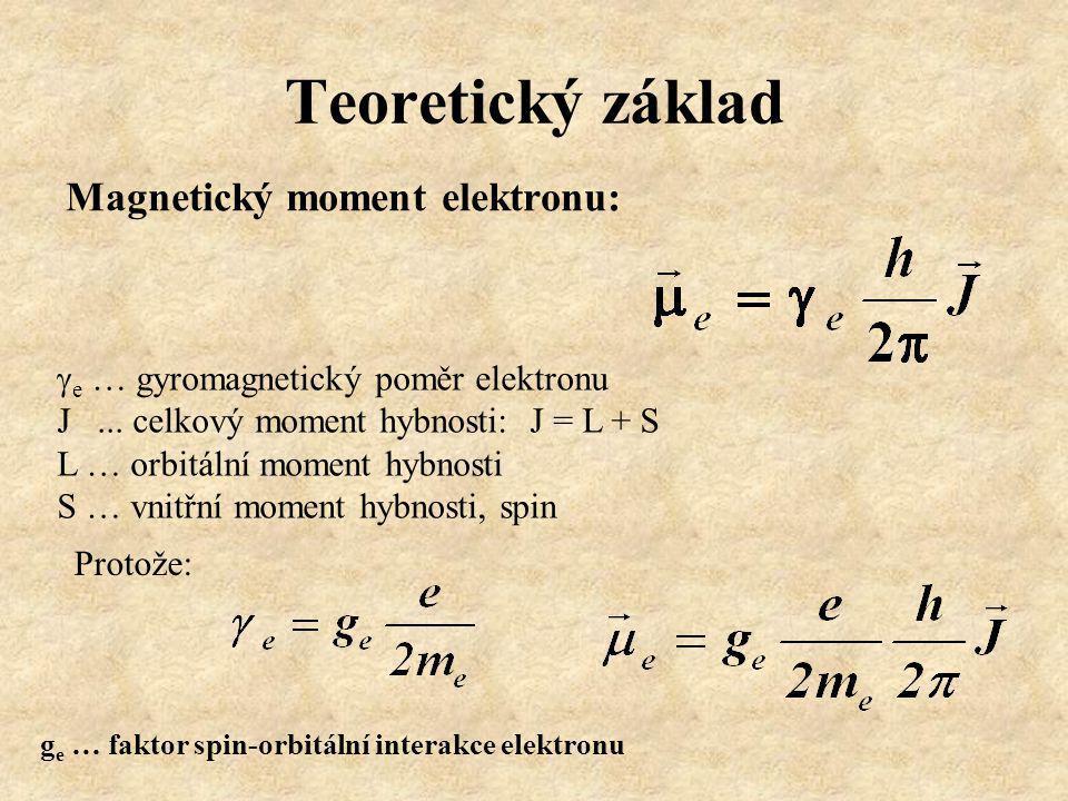 Teoretický základ Elektron: vnitřní moment hybnosti, spin S (1/2 a –1/2) magnetický moment  s :  e … gyromagnetický poměr elektronu orbitální magnetický moment  L : L….orbitální moment hybnosti Celkový moment hybnosti: J = L + S
