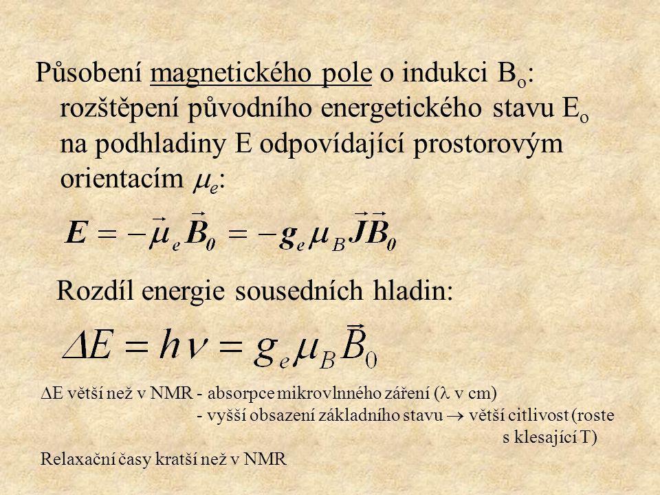 Působení magnetického pole o indukci B o : rozštěpení původního energetického stavu E o na podhladiny E odpovídající prostorovým orientacím  e : Rozdíl energie sousedních hladin:  E větší než v NMR - absorpce mikrovlnného záření ( v cm) - vyšší obsazení základního stavu  větší citlivost (roste s klesající T) Relaxační časy kratší než v NMR