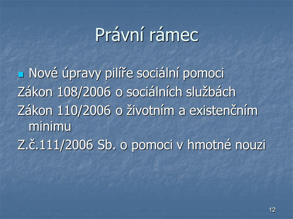 12 Právní rámec Nové úpravy pilíře sociální pomoci Nové úpravy pilíře sociální pomoci Zákon 108/2006 o sociálních službách Zákon 110/2006 o životním a existenčním minimu Z.č.111/2006 Sb.