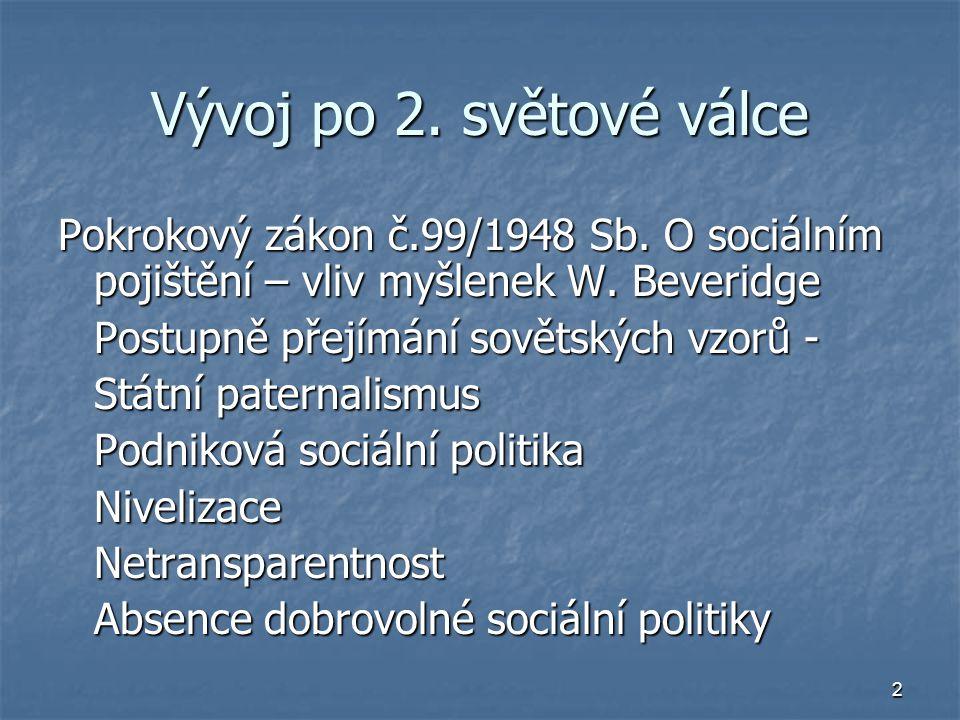 2 Vývoj po 2. světové válce Pokrokový zákon č.99/1948 Sb.