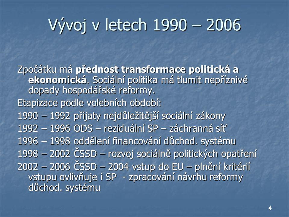 4 Vývoj v letech 1990 – 2006 Zpočátku má přednost transformace politická a ekonomická.