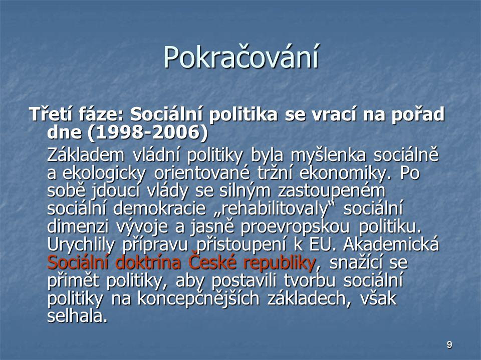 9 Pokračování Třetí fáze: Sociální politika se vrací na pořad dne (1998-2006) Základem vládní politiky byla myšlenka sociálně a ekologicky orientované tržní ekonomiky.