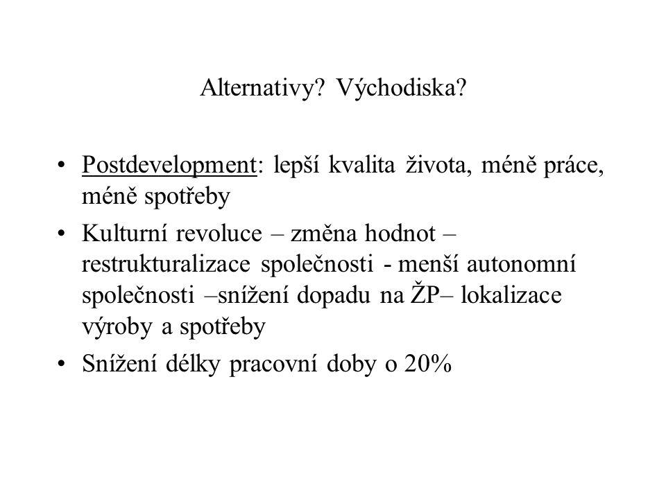 Alternativy,východiska.