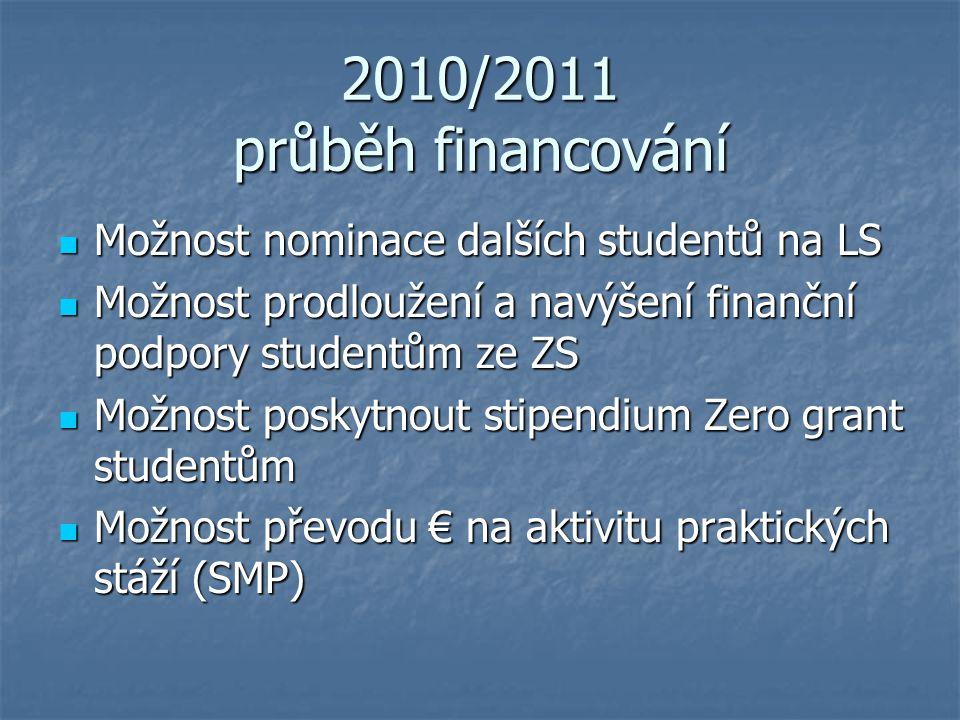 2010/2011 průběh financování Možnost nominace dalších studentů na LS Možnost nominace dalších studentů na LS Možnost prodloužení a navýšení finanční p