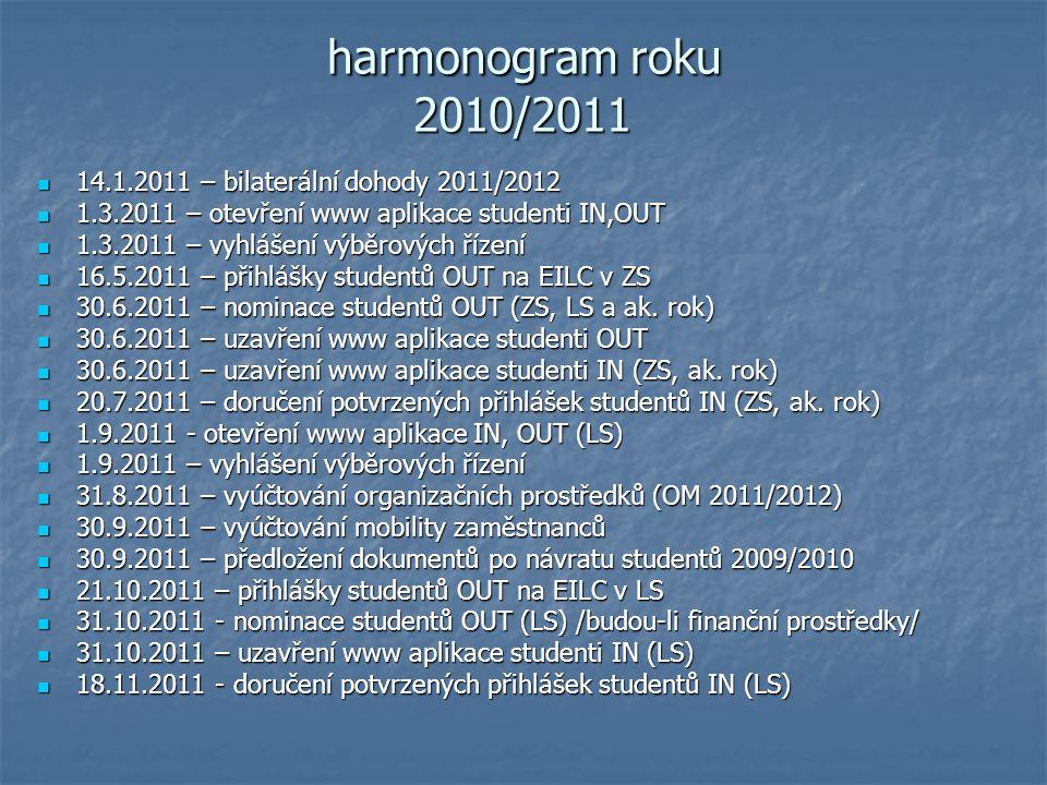 harmonogram roku 2010/2011 harmonogram roku 2010/2011 14.1.2011 – bilaterální dohody 2011/2012 14.1.2011 – bilaterální dohody 2011/2012 1.3.2011 – ote