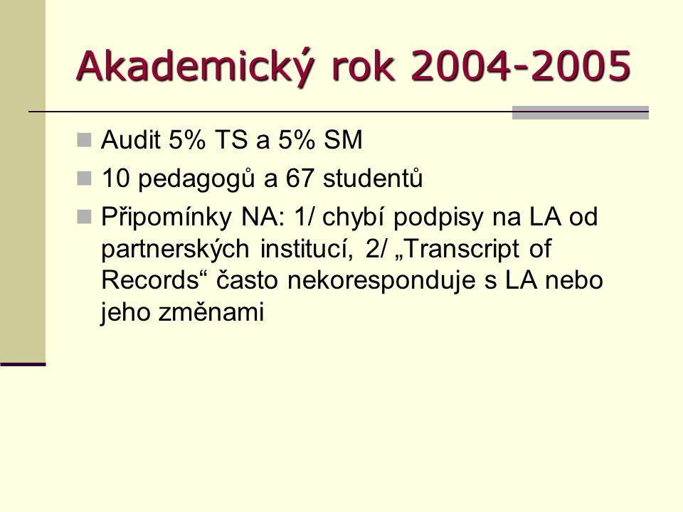 """Akademický rok 2004-2005 Audit 5% TS a 5% SM 10 pedagogů a 67 studentů Připomínky NA: 1/ chybí podpisy na LA od partnerských institucí, 2/ """"Transcript of Records často nekoresponduje s LA nebo jeho změnami"""