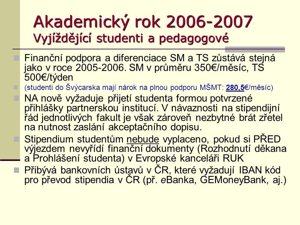Akademický rok 2006-2007 Vyjíždějící studenti a pedagogové Finanční podpora a diferenciace SM a TS zůstává stejná jako v roce 2005-2006.
