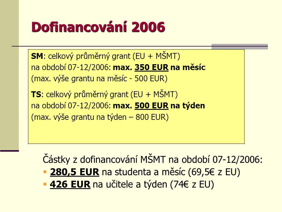 Dofinancování 2006 SM: celkový průměrný grant (EU + MŠMT) na období 07-12/2006: max. 350 EUR na měsíc (max. výše grantu na měsíc - 500 EUR) TS: celkov