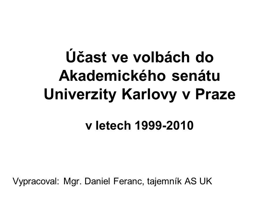 Účast ve volbách do Akademického senátu Univerzity Karlovy v Praze v letech 1999-2010 Vypracoval: Mgr.
