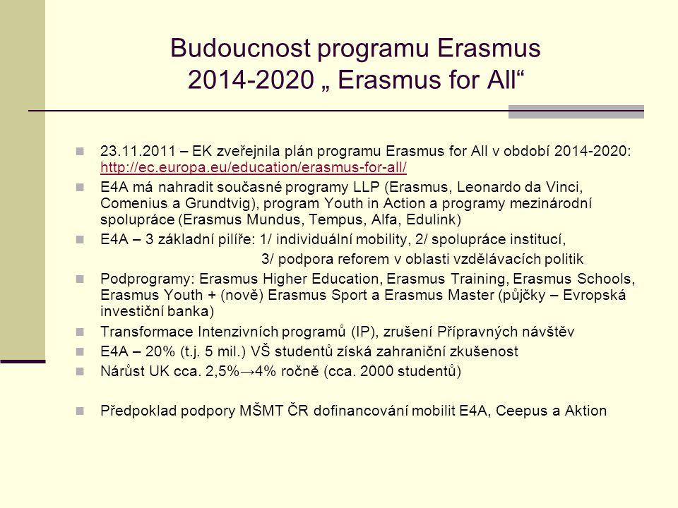 """Budoucnost programu Erasmus 2014-2020 """" Erasmus for All 23.11.2011 – EK zveřejnila plán programu Erasmus for All v období 2014-2020: http://ec.europa.eu/education/erasmus-for-all/ http://ec.europa.eu/education/erasmus-for-all/ E4A má nahradit současné programy LLP (Erasmus, Leonardo da Vinci, Comenius a Grundtvig), program Youth in Action a programy mezinárodní spolupráce (Erasmus Mundus, Tempus, Alfa, Edulink) E4A – 3 základní pilíře: 1/ individuální mobility, 2/ spolupráce institucí, 3/ podpora reforem v oblasti vzdělávacích politik Podprogramy: Erasmus Higher Education, Erasmus Training, Erasmus Schools, Erasmus Youth + (nově) Erasmus Sport a Erasmus Master (půjčky – Evropská investiční banka) Transformace Intenzivních programů (IP), zrušení Přípravných návštěv E4A – 20% (t.j."""
