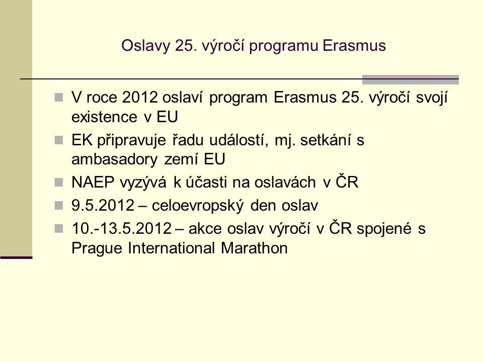 Oslavy 25. výročí programu Erasmus V roce 2012 oslaví program Erasmus 25. výročí svojí existence v EU EK připravuje řadu událostí, mj. setkání s ambas